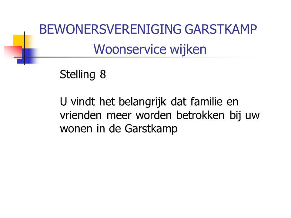 BEWONERSVERENIGING GARSTKAMP Woonservice wijken Stelling 8 U vindt het belangrijk dat familie en vrienden meer worden betrokken bij uw wonen in de Garstkamp