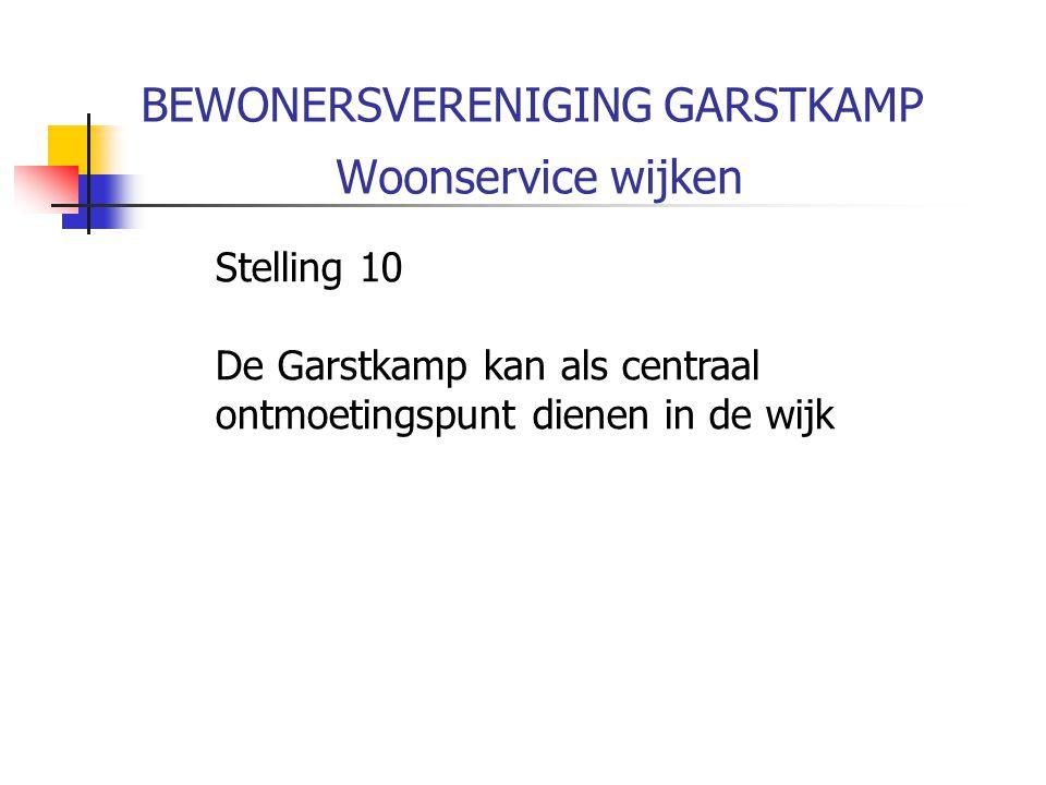 BEWONERSVERENIGING GARSTKAMP Woonservice wijken Stelling 10 De Garstkamp kan als centraal ontmoetingspunt dienen in de wijk