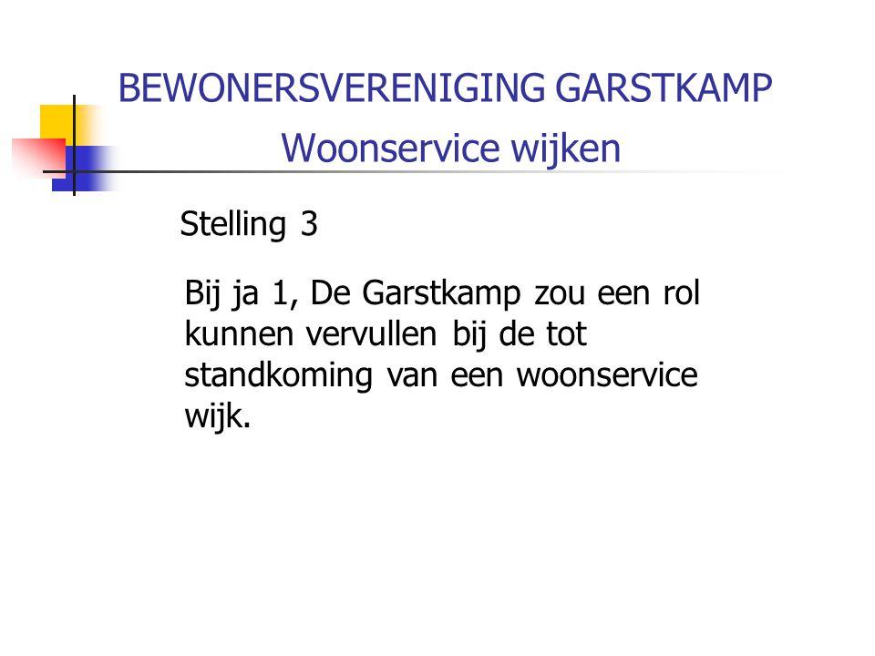BEWONERSVERENIGING GARSTKAMP Woonservice wijken Stelling 3 Bij ja 1, De Garstkamp zou een rol kunnen vervullen bij de tot standkoming van een woonservice wijk.
