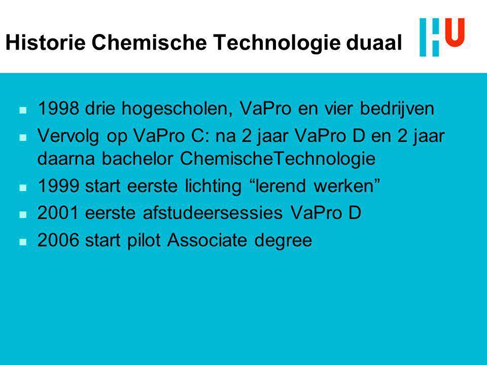 Historie Chemische Technologie duaal n 1998 drie hogescholen, VaPro en vier bedrijven n Vervolg op VaPro C: na 2 jaar VaPro D en 2 jaar daarna bachelo