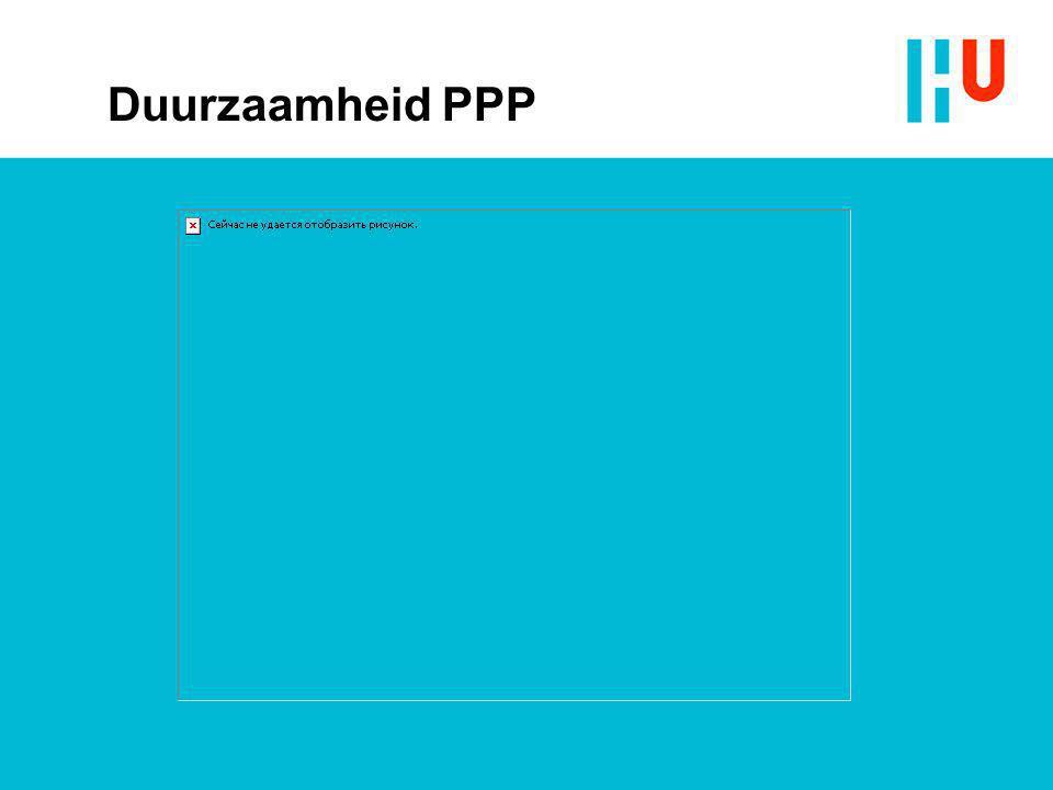 Duurzaamheid PPP