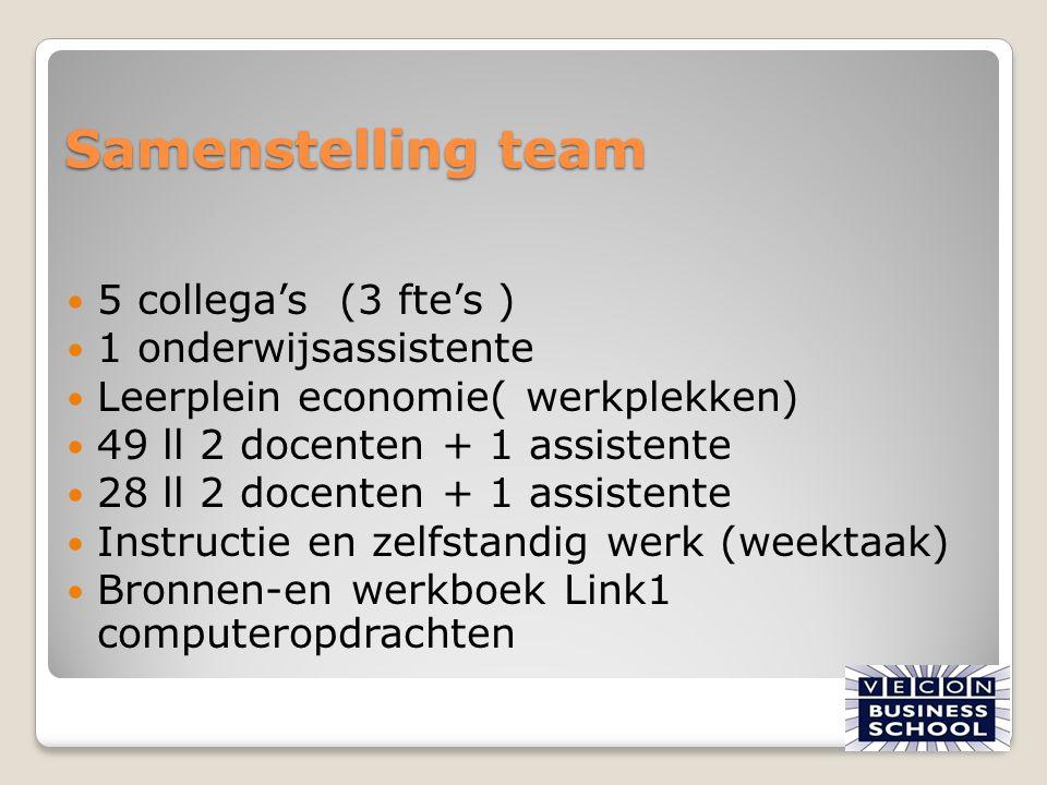 Samenstelling team 5 collega's (3 fte's ) 1 onderwijsassistente Leerplein economie( werkplekken) 49 ll 2 docenten + 1 assistente 28 ll 2 docenten + 1