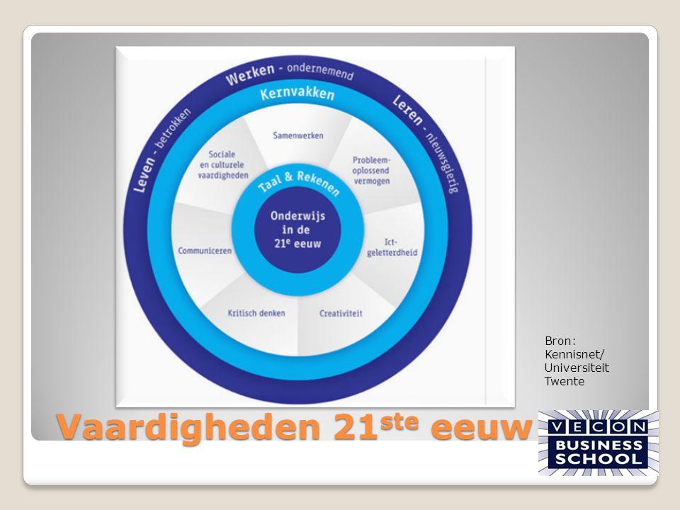 Vaardigheden 21 ste eeuw Vaardigheden 21 ste eeuw 30 Bron: Kennisnet/ Universiteit Twente
