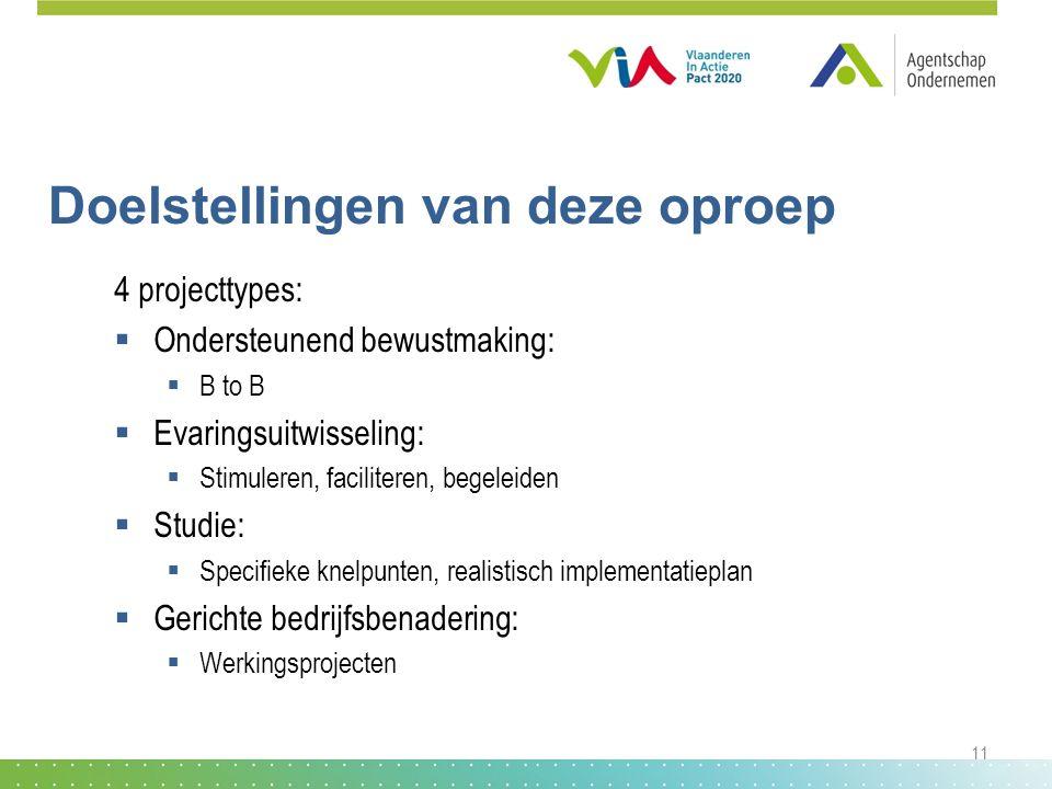 Doelstellingen van deze oproep 4 projecttypes:  Ondersteunend bewustmaking:  B to B  Evaringsuitwisseling:  Stimuleren, faciliteren, begeleiden 