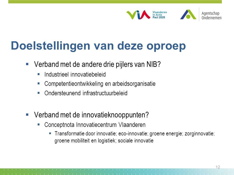 Doelstellingen van deze oproep  Verband met de andere drie pijlers van NIB?  Industrieel innovatiebeleid  Competentieontwikkeling en arbeidsorganis