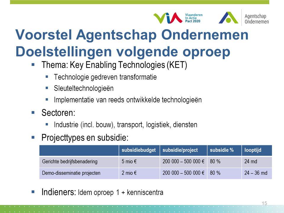 Voorstel Agentschap Ondernemen Doelstellingen volgende oproep  Thema: Key Enabling Technologies (KET)  Technologie gedreven transformatie  Sleutelt