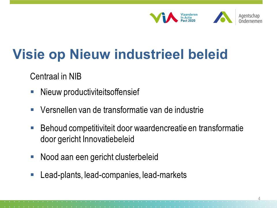 Visie op Nieuw industrieel beleid Centraal in NIB  Nieuw productiviteitsoffensief  Versnellen van de transformatie van de industrie  Behoud competi