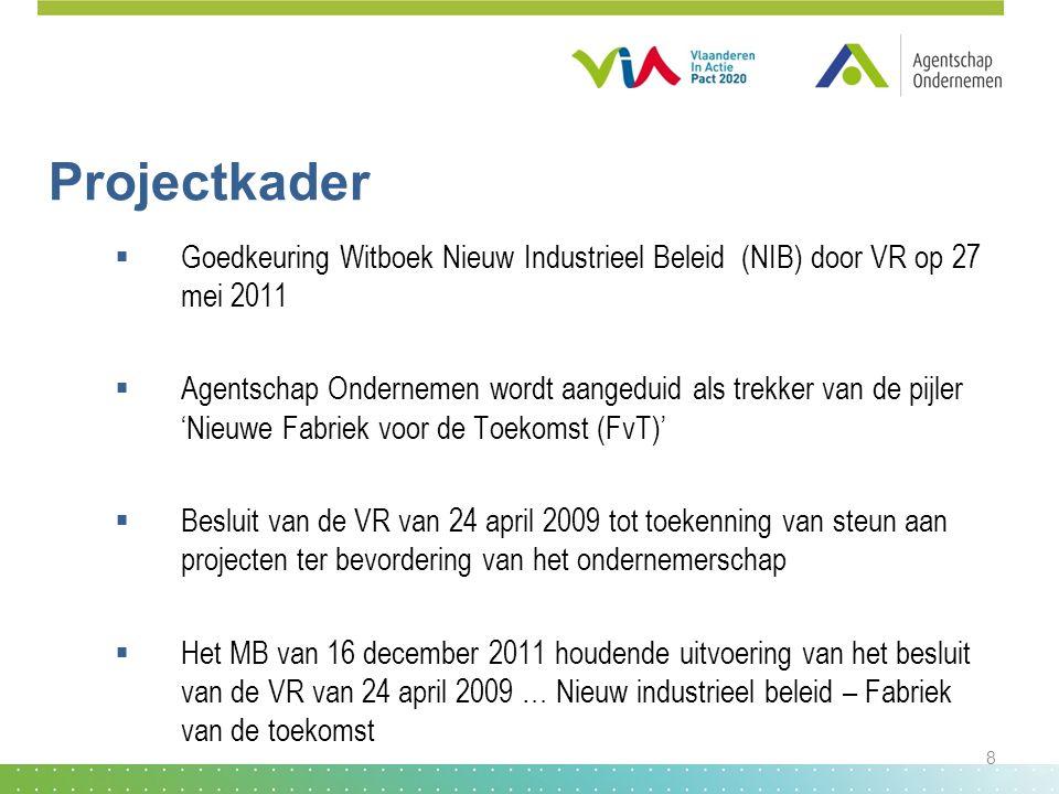 Projectkader  Goedkeuring Witboek Nieuw Industrieel Beleid (NIB) door VR op 27 mei 2011  Agentschap Ondernemen wordt aangeduid als trekker van de pi