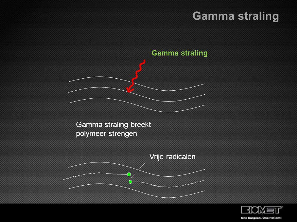 Gamma straling Vrije radicalen Gamma straling breekt polymeer strengen Gamma straling