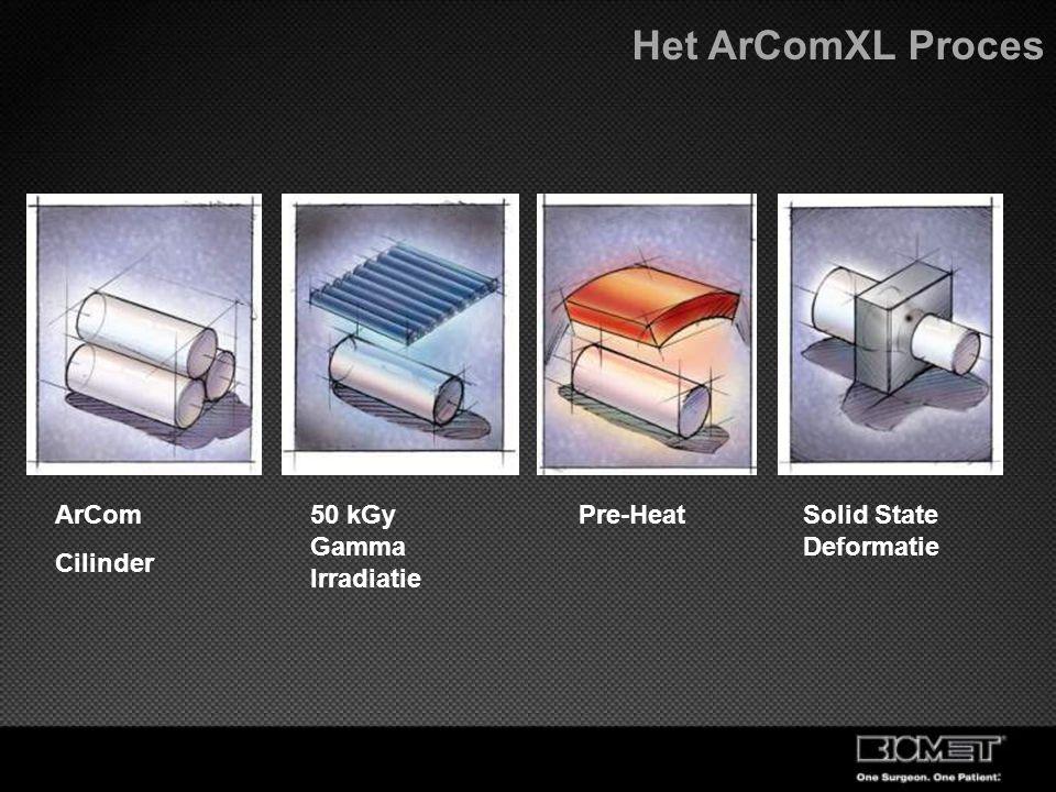 Het ArComXL Proces ArCom Cilinder 50 kGy Gamma Irradiatie Pre-HeatSolid State Deformatie