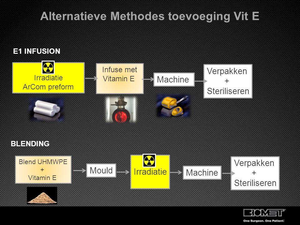 Alternatieve Methodes toevoeging Vit E Blend UHMWPE + Vitamin E Mould Irradiatie Machine Verpakken + Steriliseren BLENDING Irradiatie ArCom preform Ma