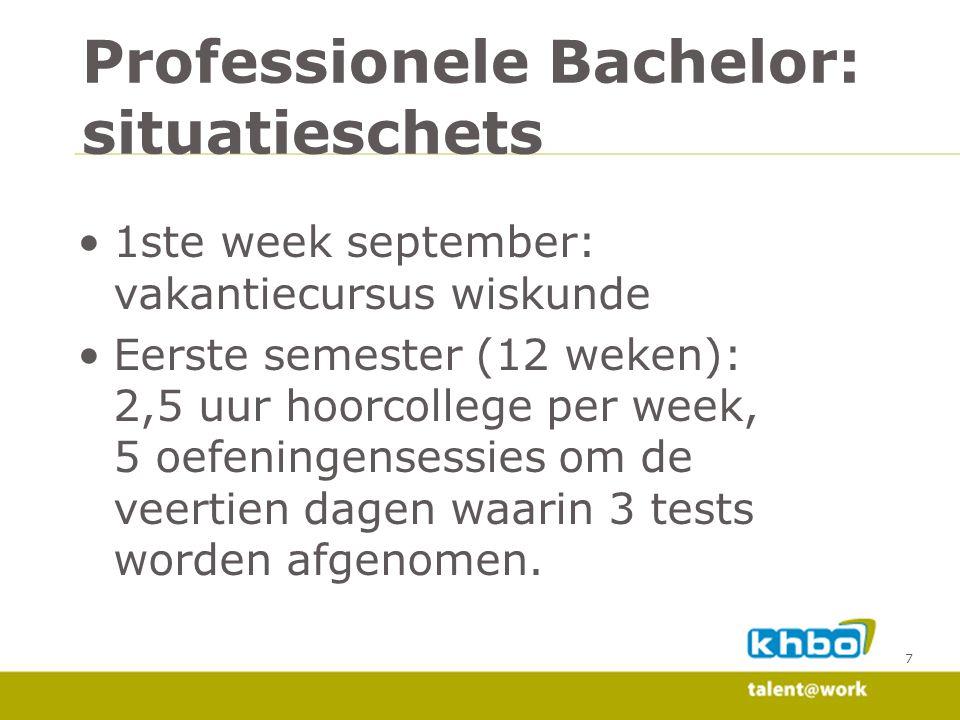 Professionele Bachelor: situatieschets 1ste week september: vakantiecursus wiskunde Eerste semester (12 weken): 2,5 uur hoorcollege per week, 5 oefeni