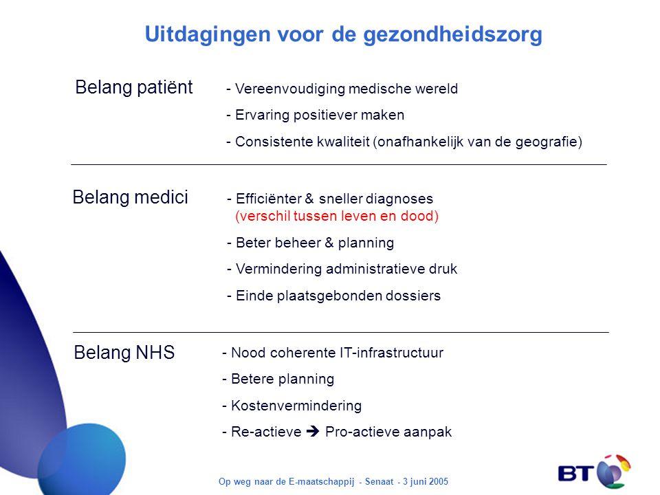 Op weg naar de E-maatschappij - Senaat - 3 juni 2005 Uitdagingen voor de gezondheidszorg Belang patiënt - Vereenvoudiging medische wereld - Ervaring positiever maken - Consistente kwaliteit (onafhankelijk van de geografie) Belang NHS - Nood coherente IT-infrastructuur - Betere planning - Kostenvermindering - Re-actieve  Pro-actieve aanpak Belang medici - Efficiënter & sneller diagnoses (verschil tussen leven en dood) - Beter beheer & planning - Vermindering administratieve druk - Einde plaatsgebonden dossiers