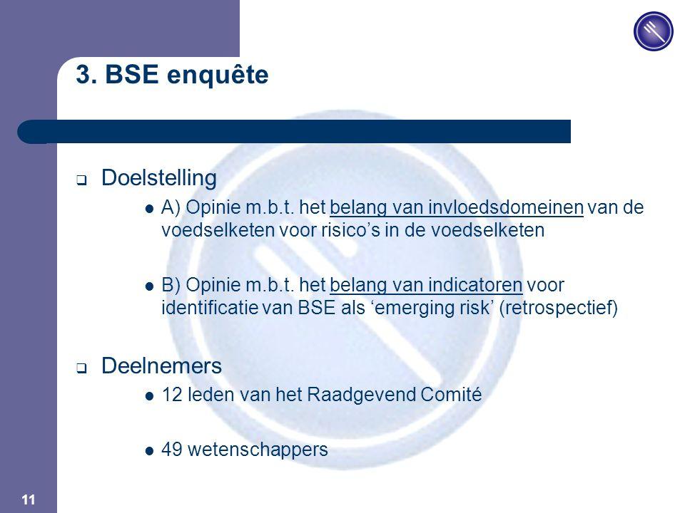JPM 11 3. BSE enquête  Doelstelling A) Opinie m.b.t. het belang van invloedsdomeinen van de voedselketen voor risico's in de voedselketen B) Opinie m
