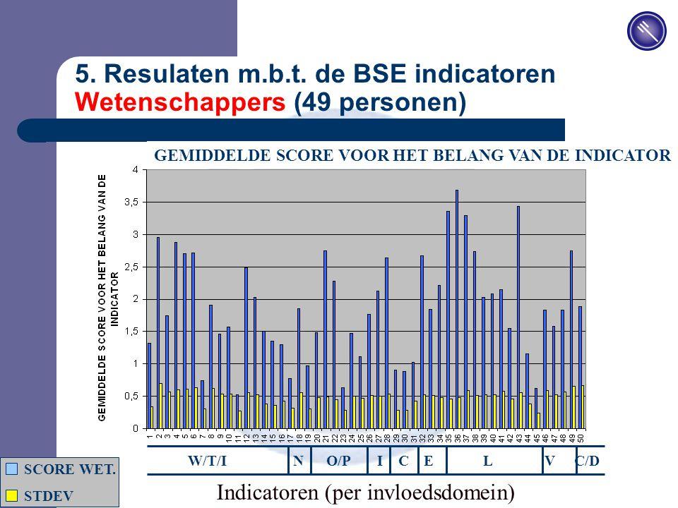 JPM 16 5. Resulaten m.b.t. de BSE indicatoren Wetenschappers (49 personen) GEMIDDELDE SCORE VOOR HET BELANG VAN DE INDICATOR W/T/I N O/P I C E L V C/D