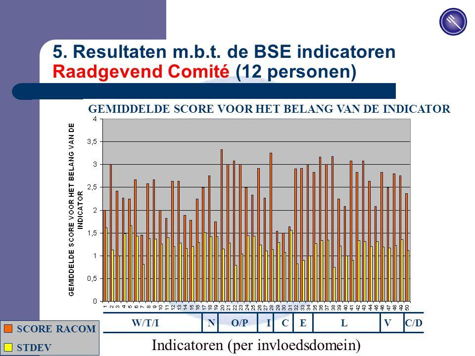 JPM 17 5. Resultaten m.b.t.