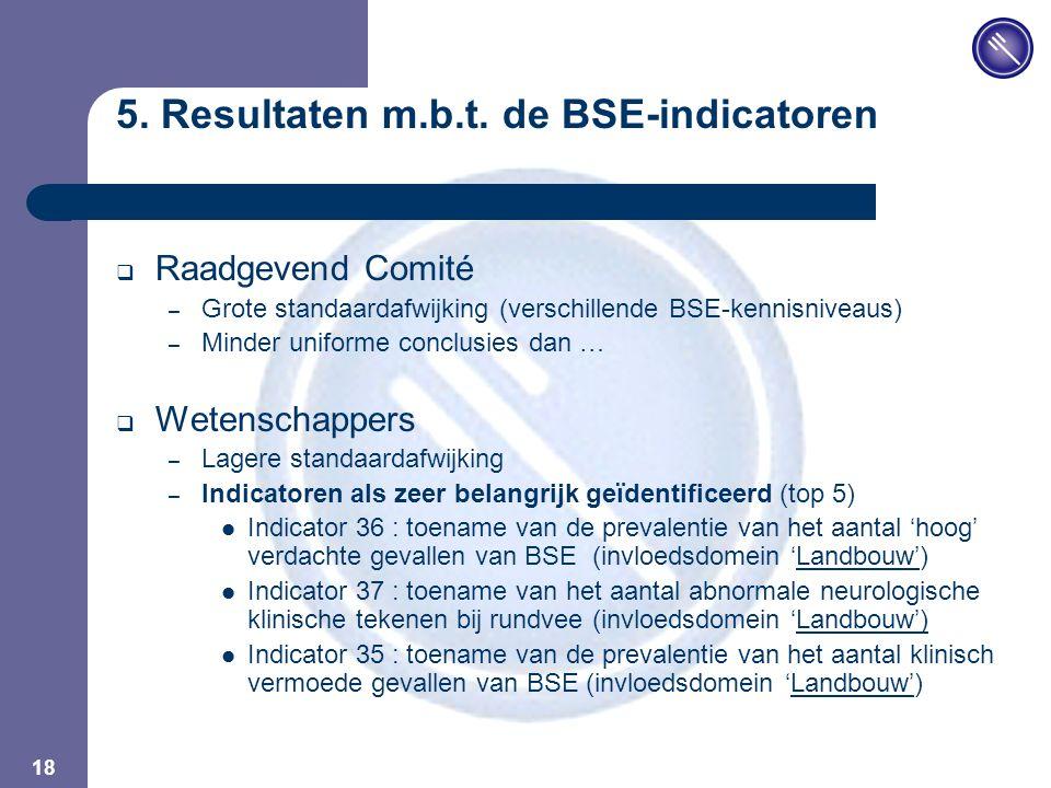 JPM 18 5. Resultaten m.b.t. de BSE-indicatoren  Raadgevend Comité – Grote standaardafwijking (verschillende BSE-kennisniveaus) – Minder uniforme conc