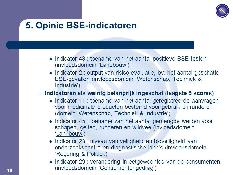 JPM 19 5. Opinie BSE-indicatoren Indicator 43 : toename van het aantal positieve BSE-testen (invloedsdomein 'Landbouw') Indicator 2 : output van risic