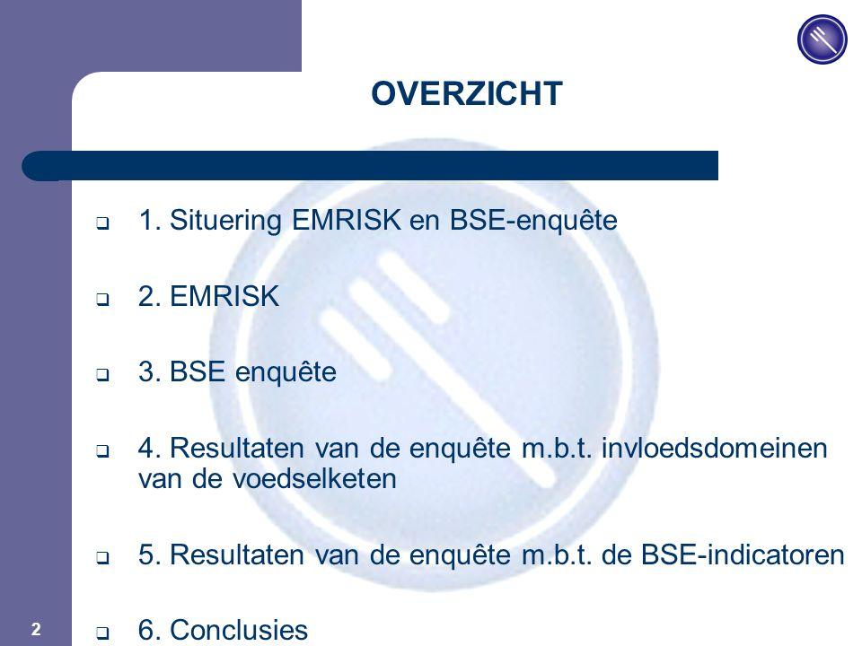 JPM 2 OVERZICHT  1. Situering EMRISK en BSE-enquête  2.