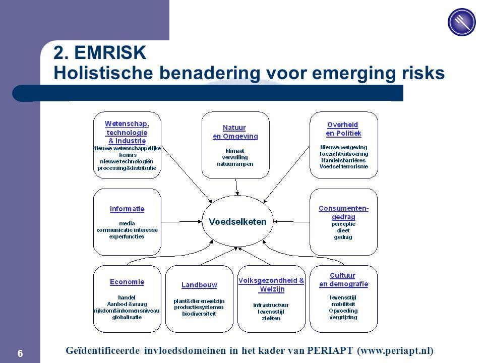 JPM 6 2. EMRISK Holistische benadering voor emerging risks Geïdentificeerde invloedsdomeinen in het kader van PERIAPT (www.periapt.nl)