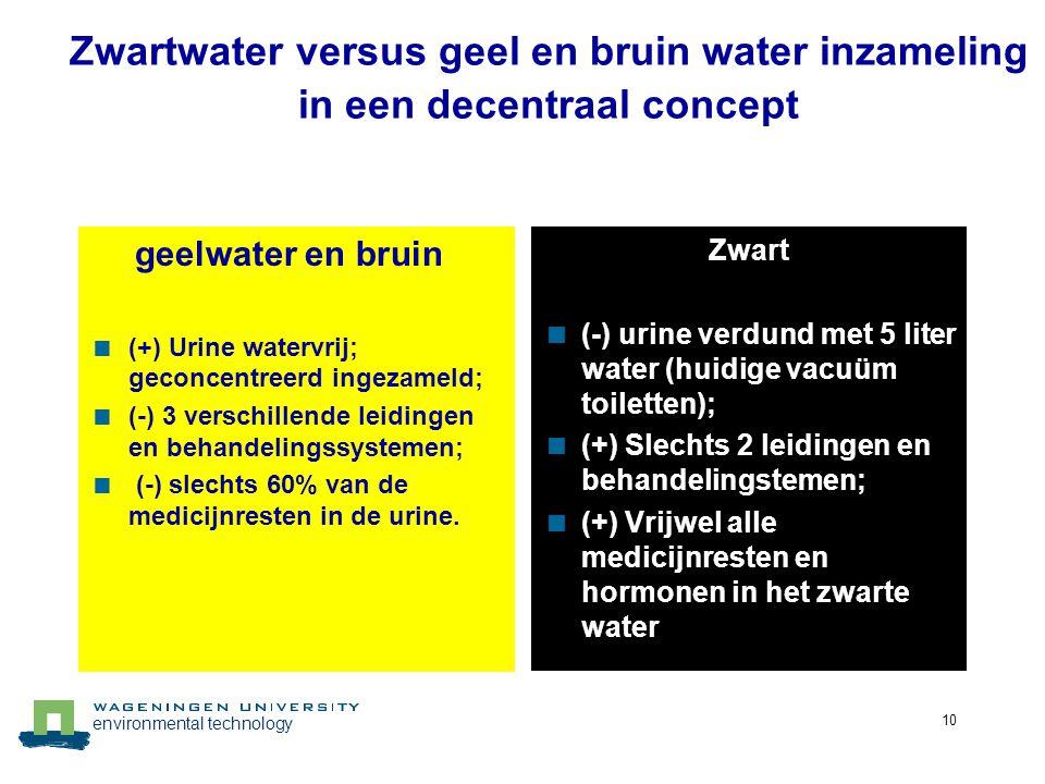 environmental technology 10 geelwater en bruin  (+) Urine watervrij; geconcentreerd ingezameld;  (-) 3 verschillende leidingen en behandelingssystem