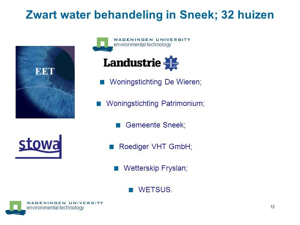 environmental technology 12  Woningstichting De Wieren;  Woningstichting Patrimonium;  Gemeente Sneek;  Roediger VHT GmbH;  Wetterskip Fryslan; 