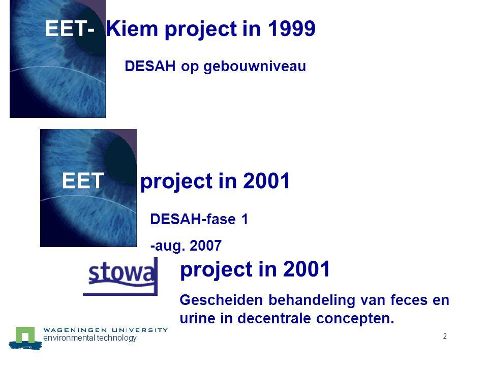 environmental technology 3 DESAH (EET/STOWA)  Doel: Voldoende kennis en ervaring opdoen om DESAH op grotere schaal te kunnen toepassen; Principe.
