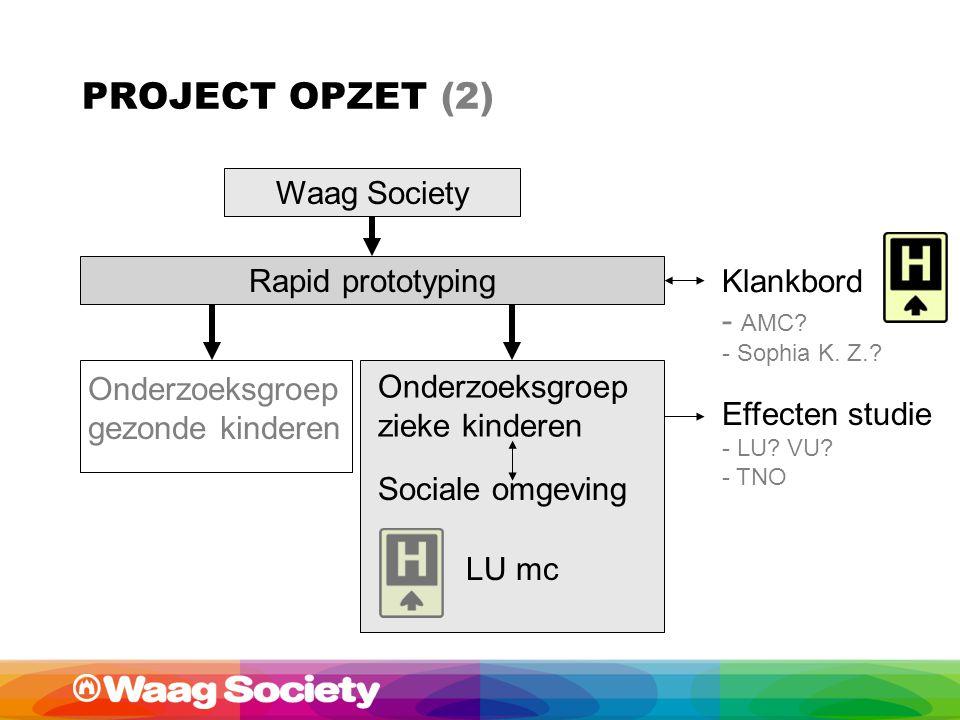 PROJECT OPZET (2) Onderzoeksgroep zieke kinderen Sociale omgeving Onderzoeksgroep gezonde kinderen Waag Society Effecten studie - LU.