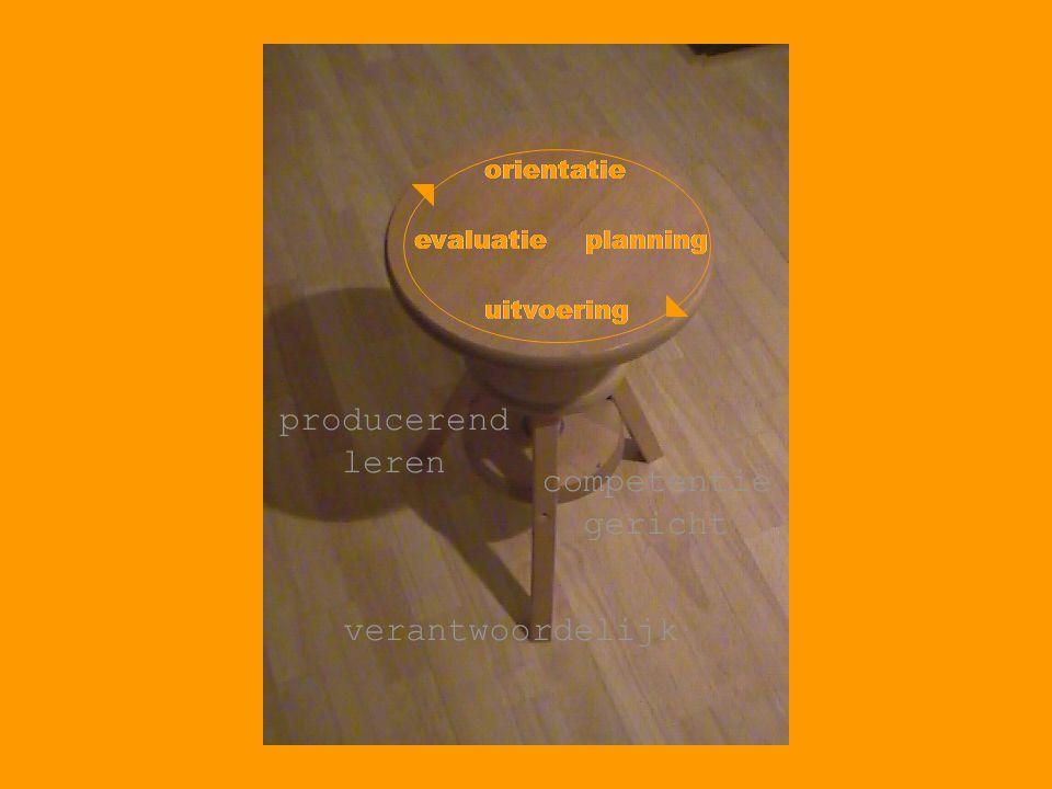 producerend leren competentie gericht verantwoordelijk orientatie planning uitvoering evaluatie uitvoering orientatie planningevaluatie