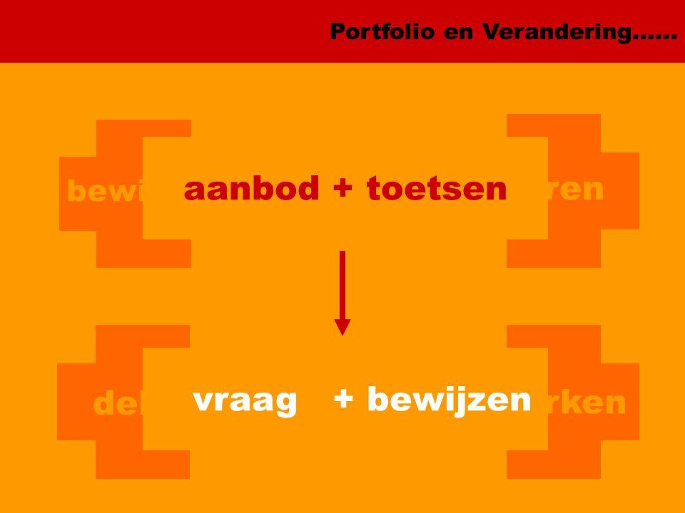 Portfolio en Verandering…... delen werken bewijzen leren aanbod + toetsen vraag + bewijzen
