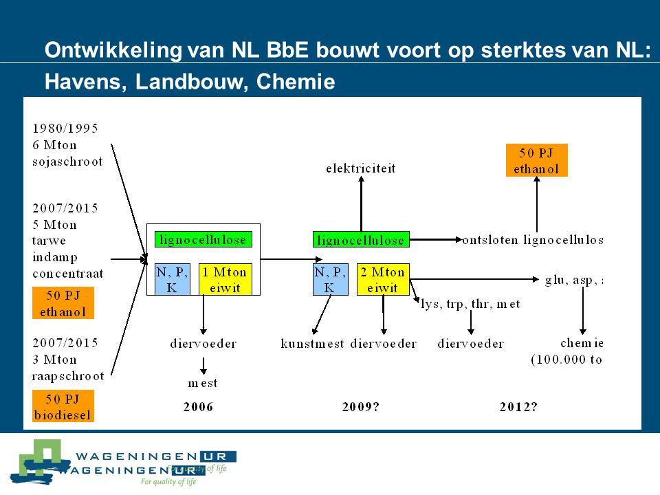Ontwikkeling van NL BbE bouwt voort op sterktes van NL: Havens, Landbouw, Chemie