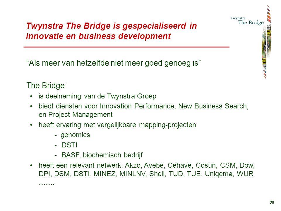 29 Twynstra The Bridge is gespecialiseerd in innovatie en business development Als meer van hetzelfde niet meer goed genoeg is The Bridge: is deelneming van de Twynstra Groep biedt diensten voor Innovation Performance, New Business Search, en Project Management heeft ervaring met vergelijkbare mapping-projecten - genomics -DSTI -BASF, biochemisch bedrijf heeft een relevant netwerk: Akzo, Avebe, Cehave, Cosun, CSM, Dow, DPI, DSM, DSTI, MINEZ, MINLNV, Shell, TUD, TUE, Uniqema, WUR …….