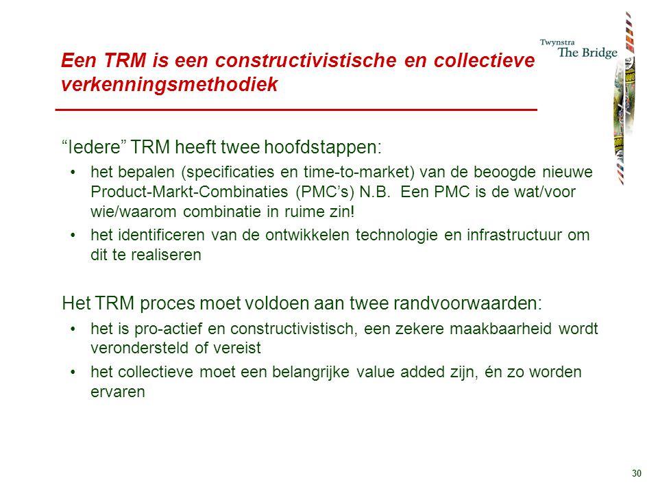 30 Een TRM is een constructivistische en collectieve verkenningsmethodiek Iedere TRM heeft twee hoofdstappen: het bepalen (specificaties en time-to-market) van de beoogde nieuwe Product-Markt-Combinaties (PMC's) N.B.