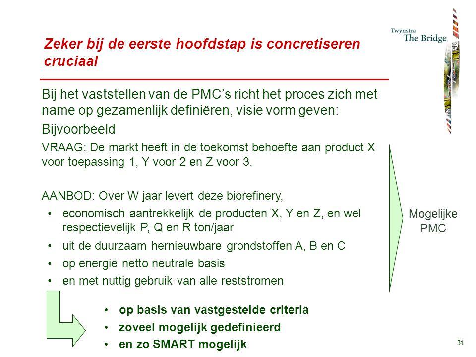 31 Zeker bij de eerste hoofdstap is concretiseren cruciaal Bij het vaststellen van de PMC's richt het proces zich met name op gezamenlijk definiëren, visie vorm geven: Bijvoorbeeld VRAAG: De markt heeft in de toekomst behoefte aan product X voor toepassing 1, Y voor 2 en Z voor 3.