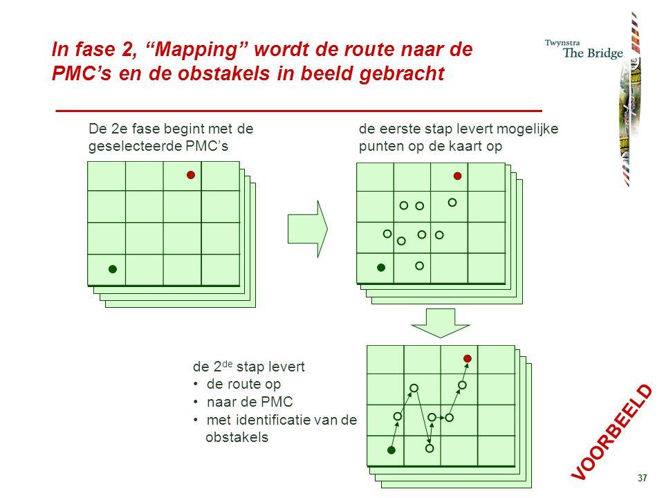 37 In fase 2, Mapping wordt de route naar de PMC's en de obstakels in beeld gebracht De 2e fase begint met de geselecteerde PMC's de eerste stap levert mogelijke punten op de kaart op de 2 de stap levert de route op naar de PMC met identificatie van de obstakels VOORBEELD