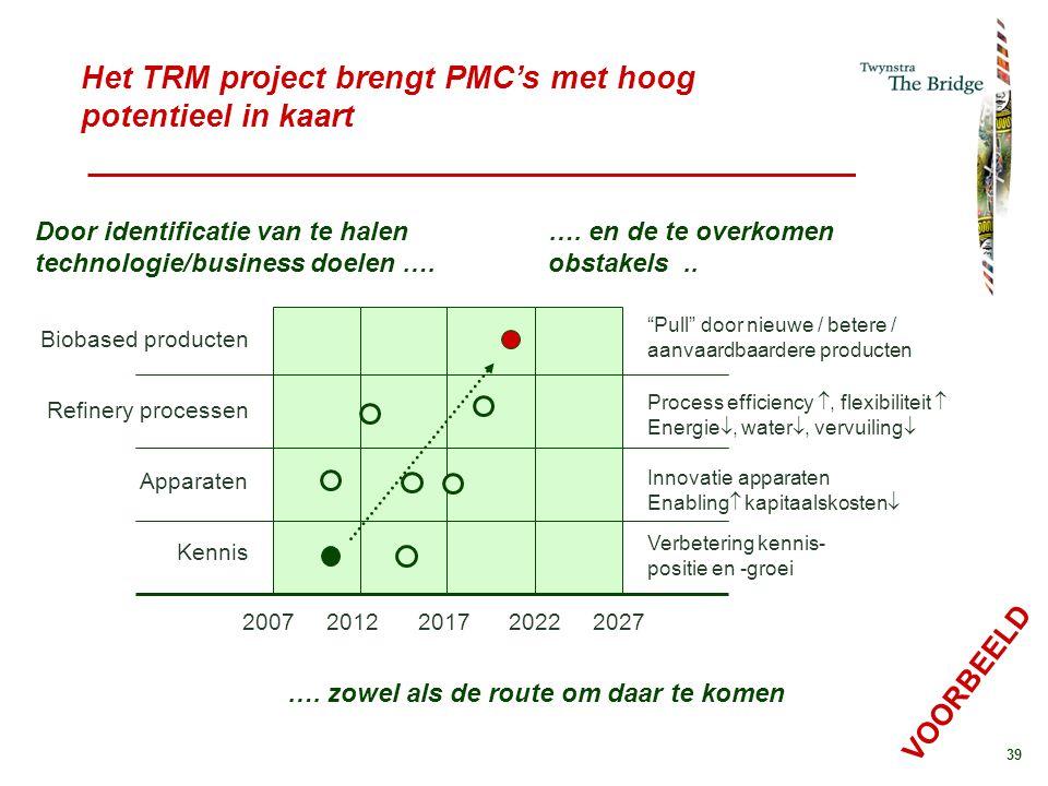 39 Het TRM project brengt PMC's met hoog potentieel in kaart 2007 2012 2017 2022 2027 Biobased producten Refinery processen Apparaten Kennis Process efficiency , flexibiliteit  Energie , water , vervuiling  Innovatie apparaten Enabling  kapitaalskosten  Verbetering kennis- positie en -groei Door identificatie van te halen technologie/business doelen ….