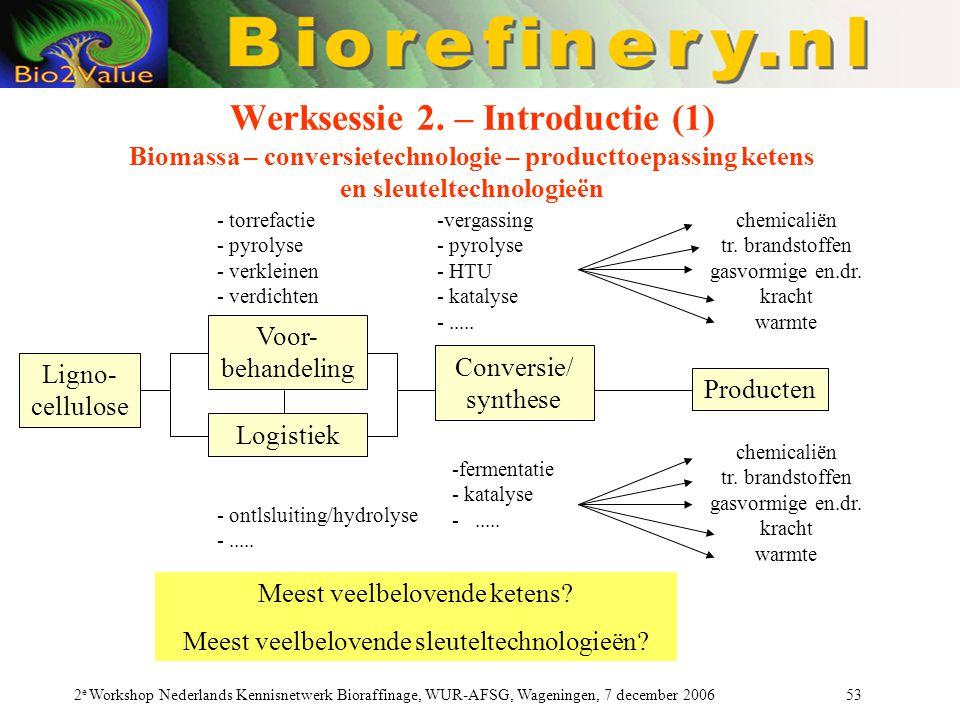 2 e Workshop Nederlands Kennisnetwerk Bioraffinage, WUR-AFSG, Wageningen, 7 december 2006 53 Werksessie 2. – Introductie (1) Biomassa – conversietechn