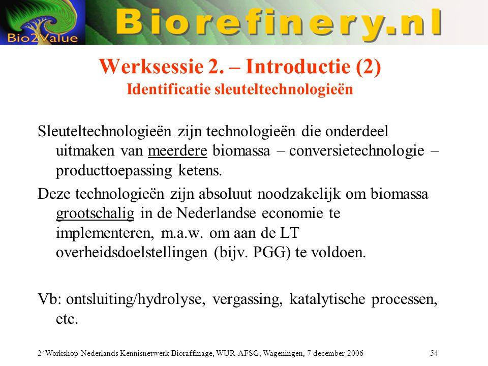 2 e Workshop Nederlands Kennisnetwerk Bioraffinage, WUR-AFSG, Wageningen, 7 december 2006 54 Werksessie 2. – Introductie (2) Identificatie sleuteltech