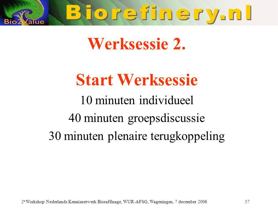 2 e Workshop Nederlands Kennisnetwerk Bioraffinage, WUR-AFSG, Wageningen, 7 december 2006 57 Start Werksessie 10 minuten individueel 40 minuten groepsdiscussie 30 minuten plenaire terugkoppeling Werksessie 2.