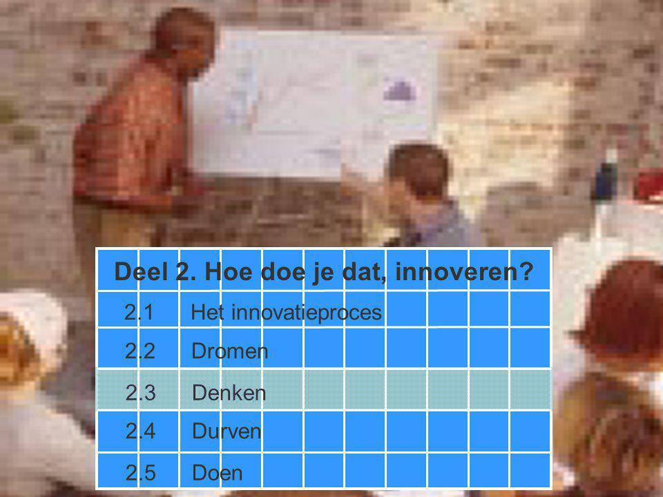 Het innovatieboek Conceptontwikkeling Uitdaging bij Conceptontwikkeling: De verschillende aspecten van de innovatie uitdenken en met elkaar in lijn brengen.
