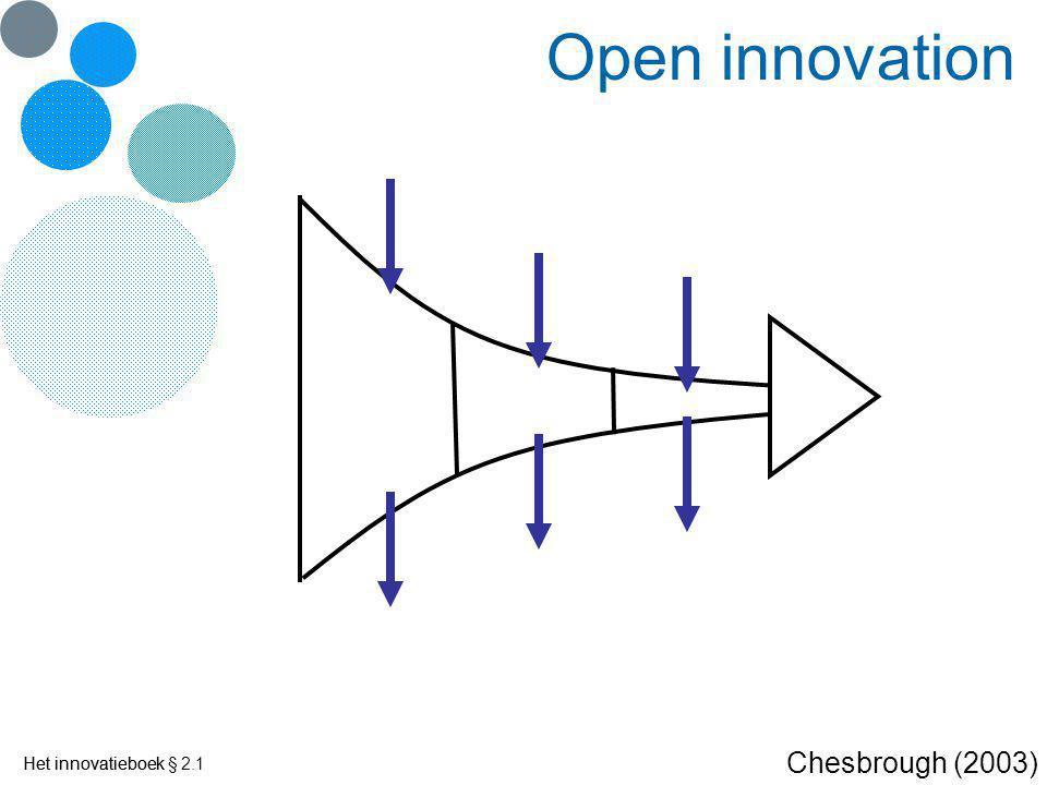 Het innovatieboek Fasering De faseringen van het innovatieproces verschillen op onderdelen, maar in grote lijnen zijn steeds herkenbaar: (met of zonder iteraties, gates en openheid) DROMEN DENKENDURVENDOEN Ideevorming Concept- ontwikkeling HaalbaarheidRealisatie Het innovatieboek § 2.1