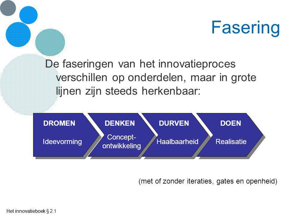 Het innovatieboek In hoeverre herken je deze processen in de praktijk.
