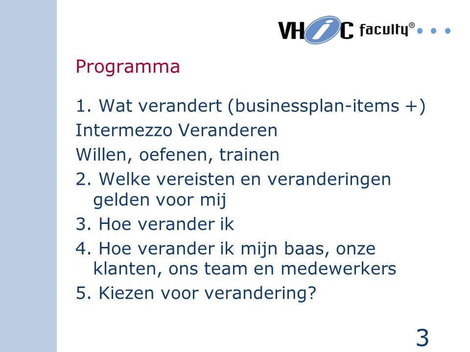 3 Programma 1. Wat verandert (businessplan-items +) Intermezzo Veranderen Willen, oefenen, trainen 2. Welke vereisten en veranderingen gelden voor mij