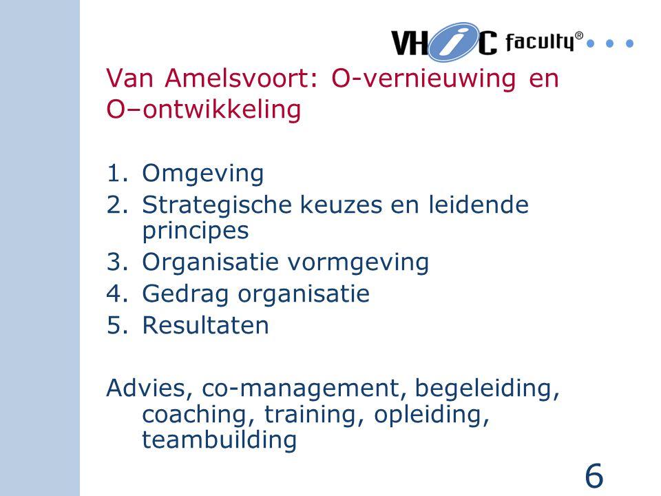 6 Van Amelsvoort: O-vernieuwing en O–ontwikkeling 1.Omgeving 2.Strategische keuzes en leidende principes 3.Organisatie vormgeving 4.Gedrag organisatie