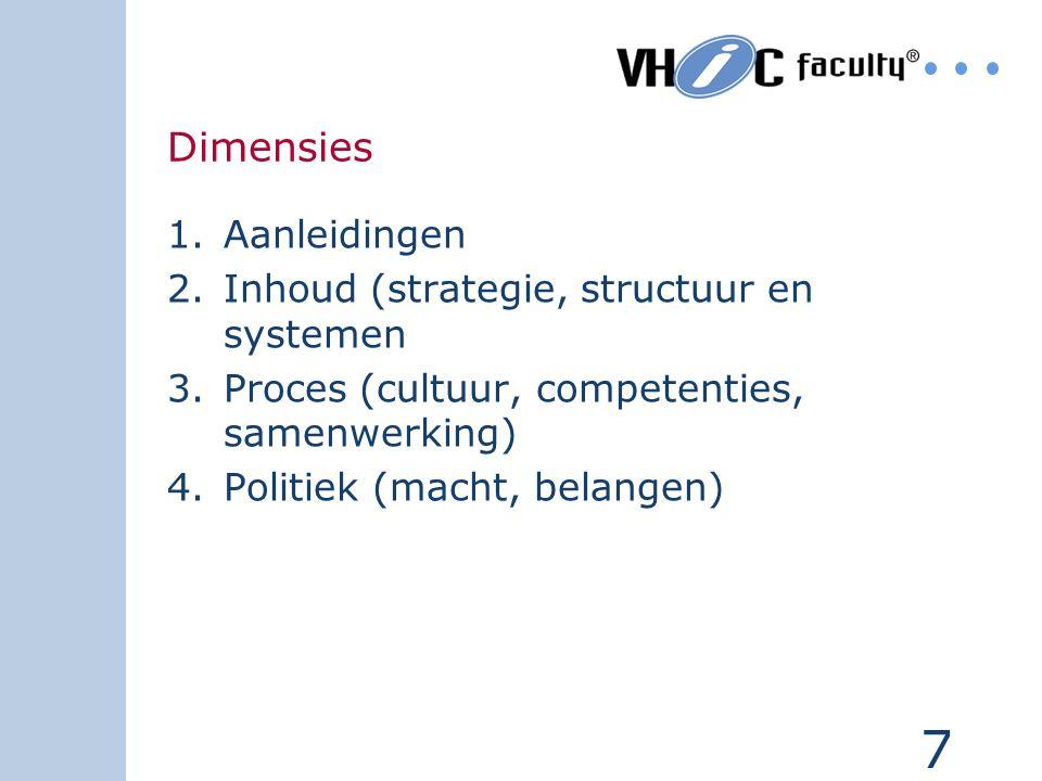 7 Dimensies 1.Aanleidingen 2.Inhoud (strategie, structuur en systemen 3.Proces (cultuur, competenties, samenwerking) 4.Politiek (macht, belangen)