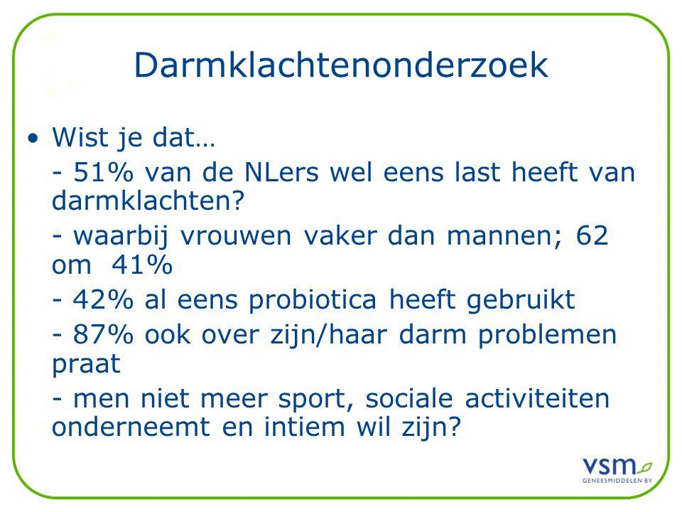 Darmklachtenonderzoek Wist je dat… - 51% van de NLers wel eens last heeft van darmklachten.