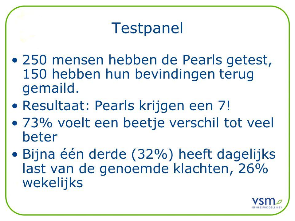 Testpanel 250 mensen hebben de Pearls getest, 150 hebben hun bevindingen terug gemaild.