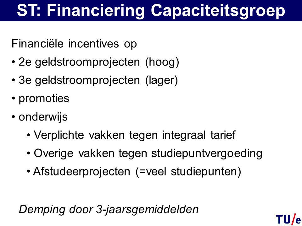 ST: Financiering Capaciteitsgroep Financiële incentives op 2e geldstroomprojecten (hoog) 3e geldstroomprojecten (lager) promoties onderwijs Verplichte