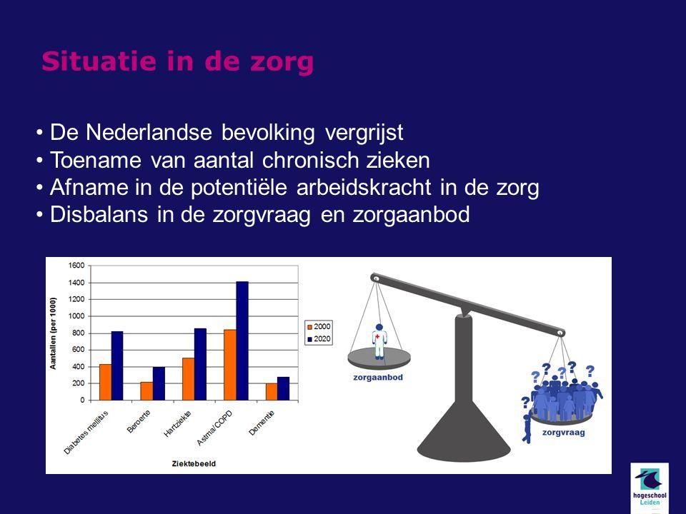 Situatie in de zorg De Nederlandse bevolking vergrijst Toename van aantal chronisch zieken Afname in de potentiële arbeidskracht in de zorg Disbalans in de zorgvraag en zorgaanbod