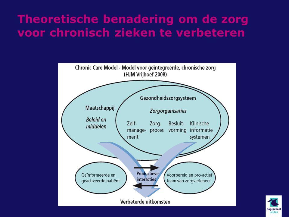 Theoretische benadering om de zorg voor chronisch zieken te verbeteren